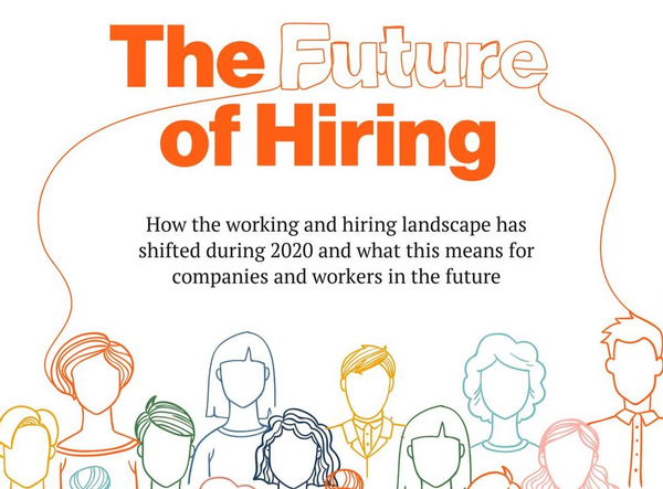 Image for The Future of Hiring